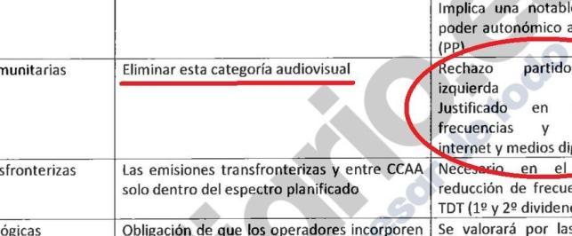 Extracto del borrador de Industria sobre la estrategia audiovisual