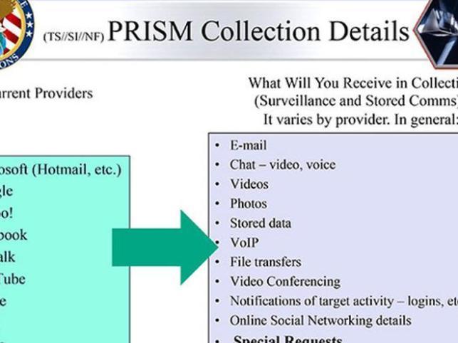 NSA - Programa PRISM