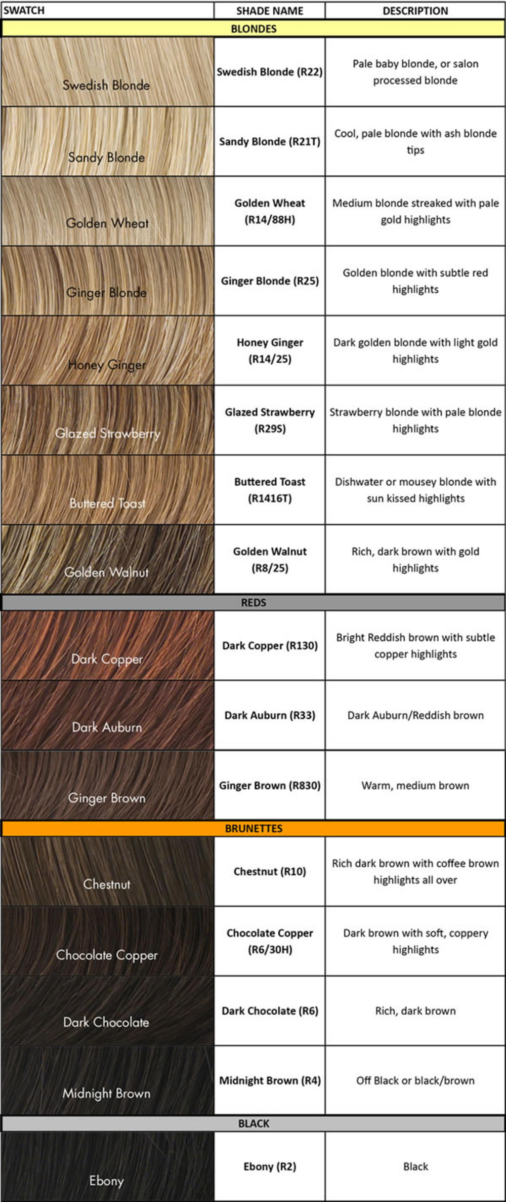 Hair Extensions Clip In 2 Piece Ken Paves Hairdo Dark