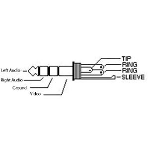 3m 35mm Right Angle 90 Deg 4 PoleRings Jack Plug to RCA