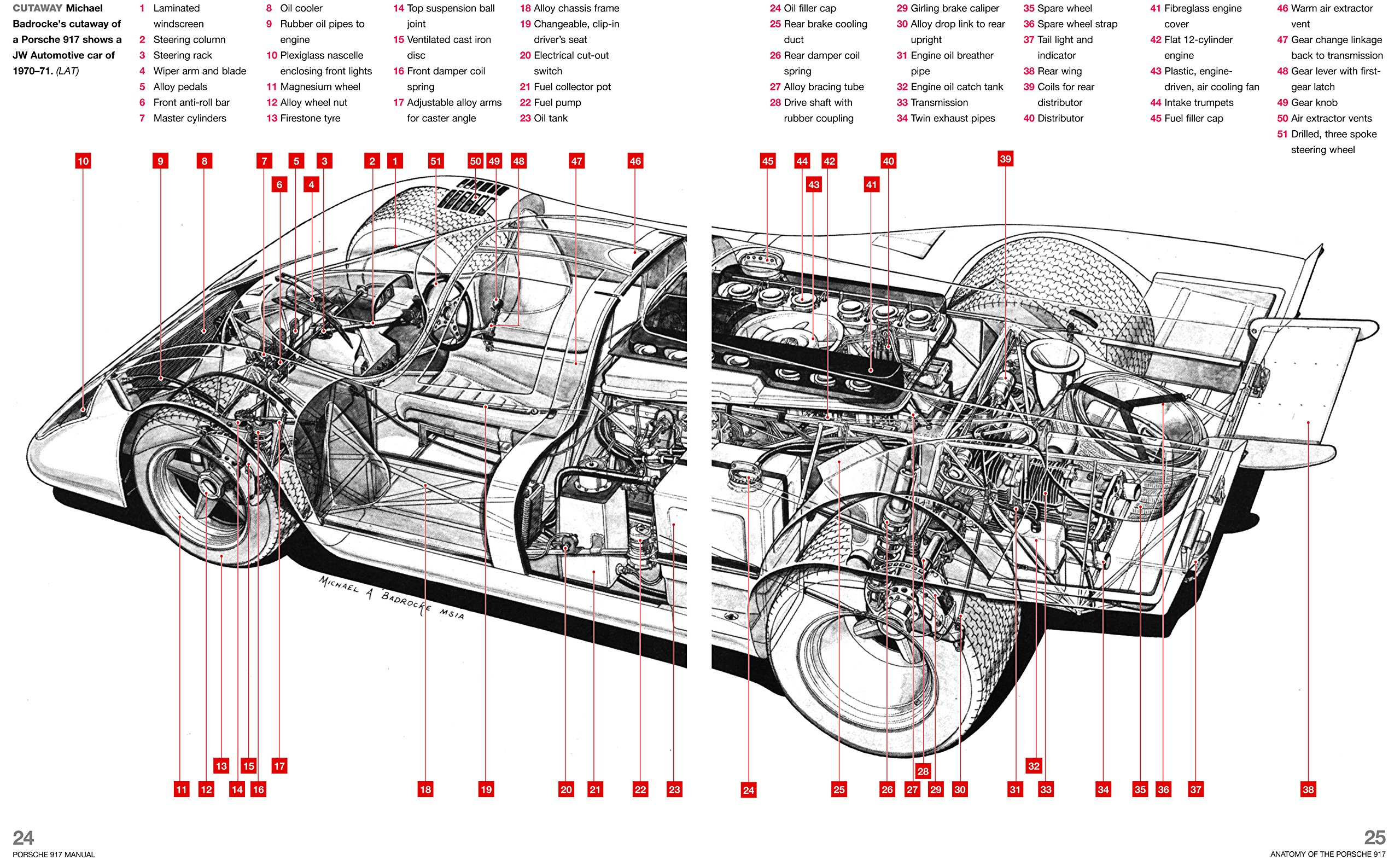 Porsche 917 Owners Workshop Manual Anatomy History Can Am