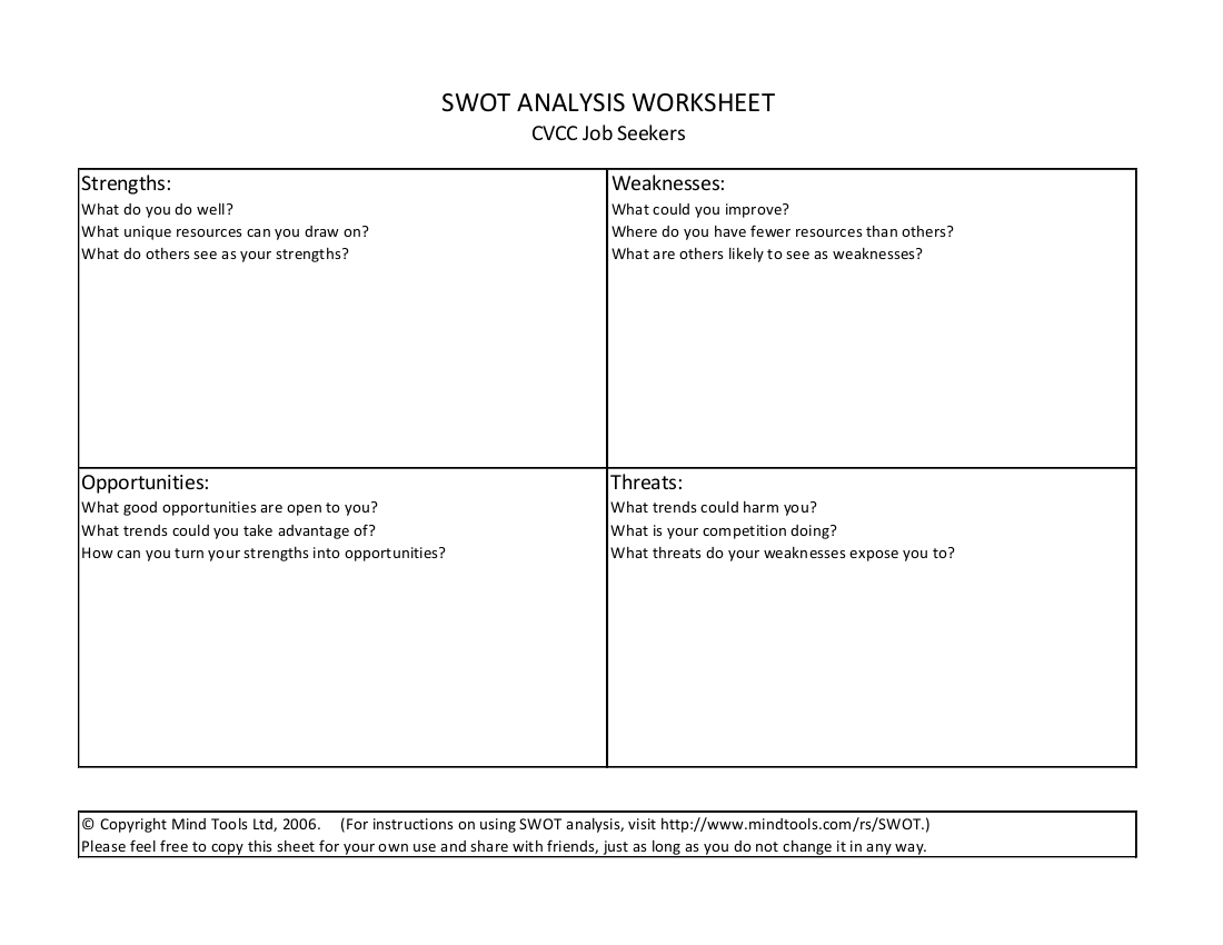 14 Swotysis Worksheet Examples Amp Samples