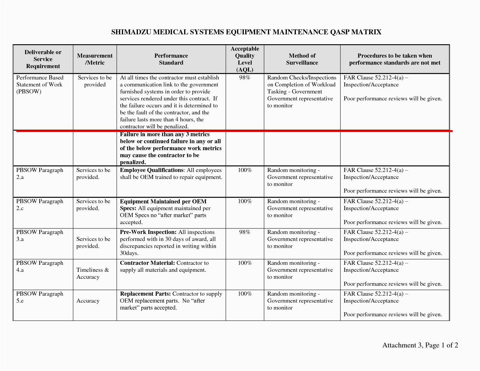 11 Quality Management Plan Examples
