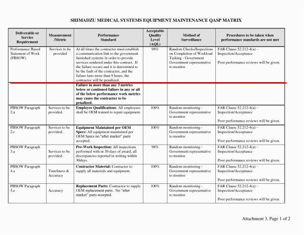 medical systems quality management plan example