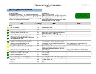 Weekly status report · from: 11 Weekly Project Status Report Examples Pdf Word Examples