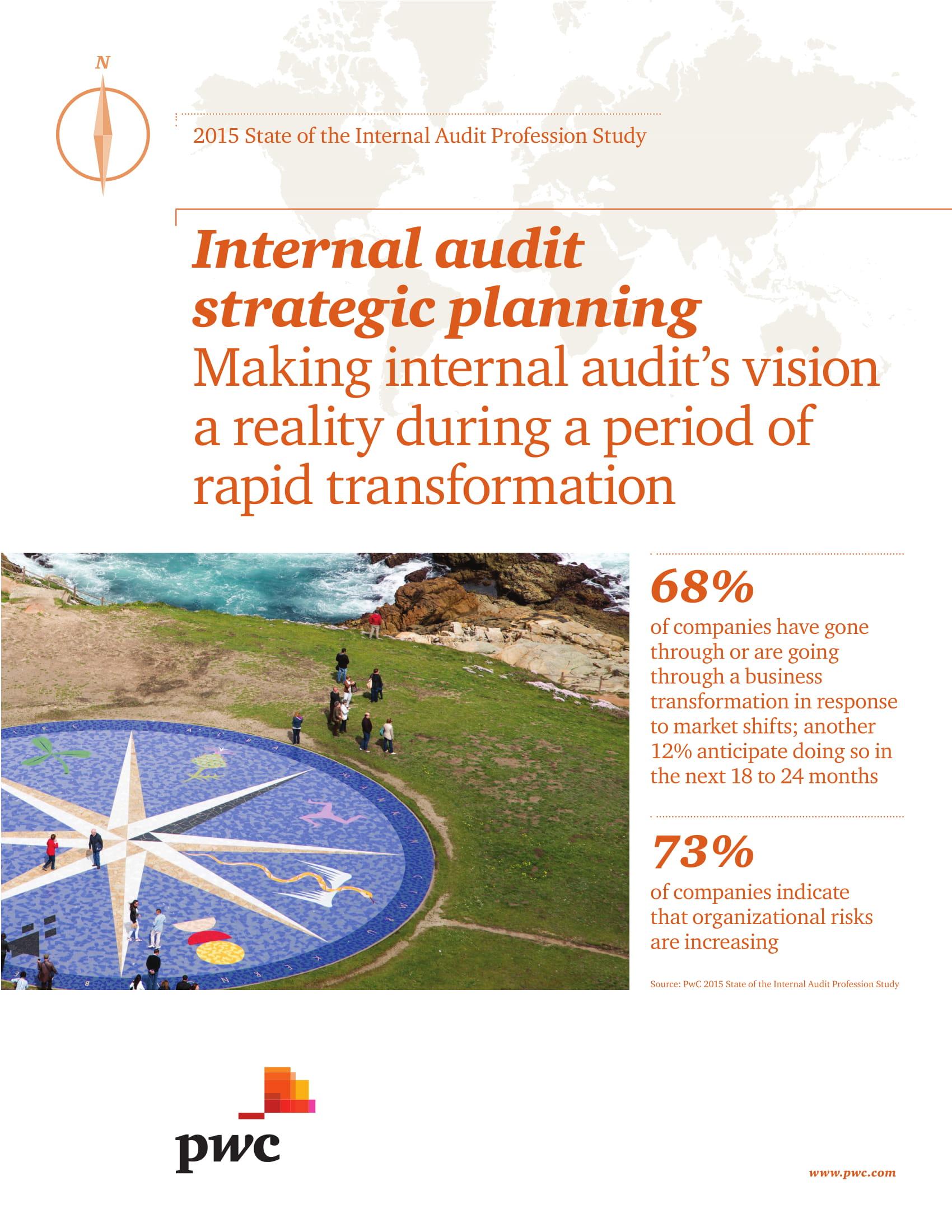 10 Audit Strategic Plan Examples