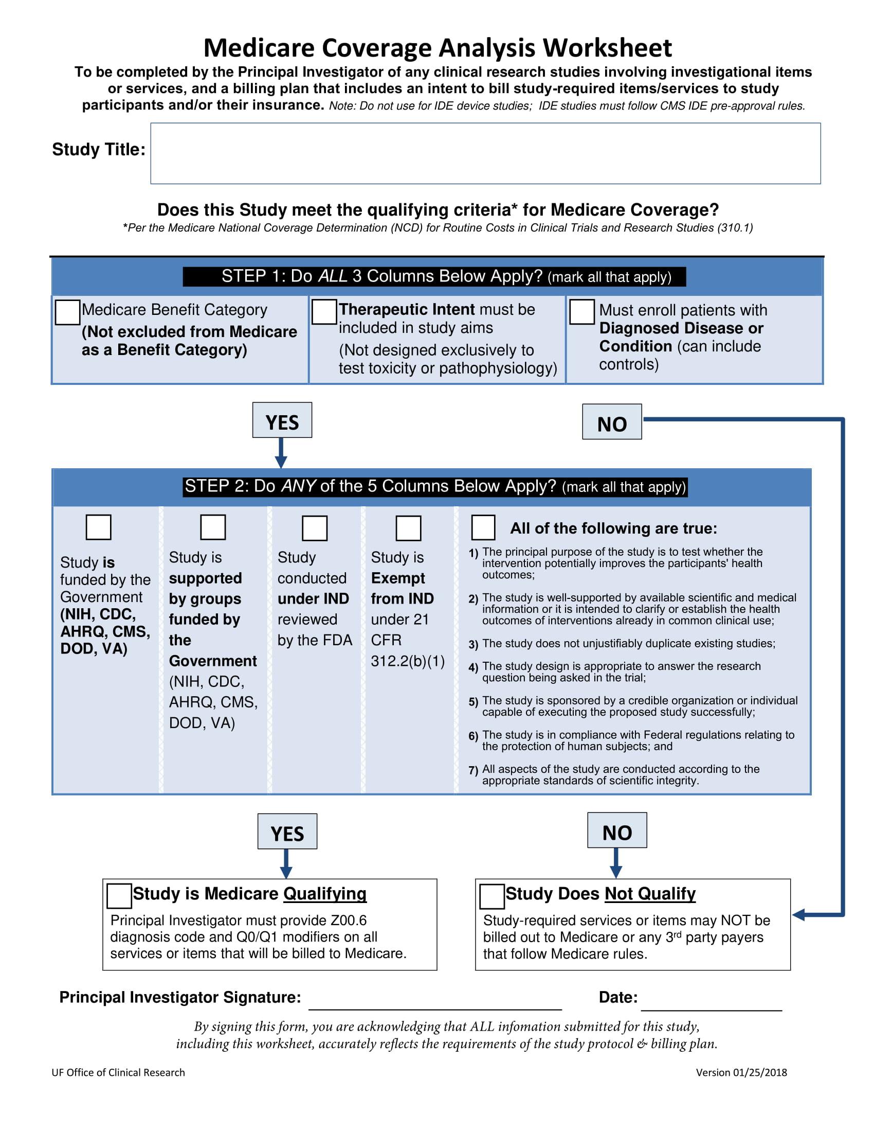 Medicare Coverageysis Worksheet