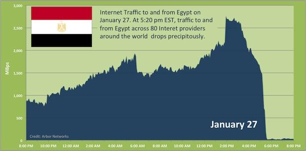 Egypt Web