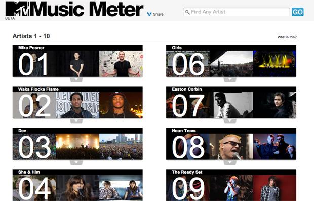 MTV Music Meter