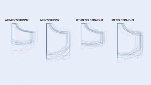 5-your-jeans-are-sexist-813x457 Your jeans are sexist Interior