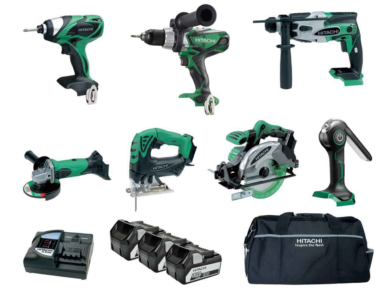 Security Equipment List