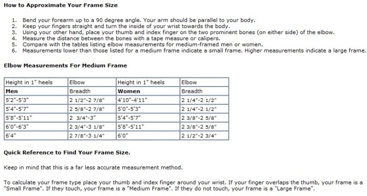 How To Measure Body Frame With Fingers | Framejdi.org