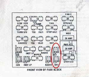 1984 Pontiac Fiero Fuse Box Diagram, 1984, Free Engine Image For User Manual Download