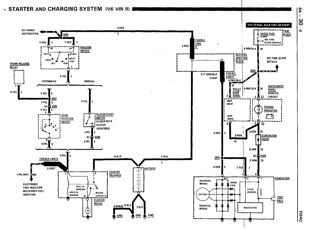 Alfa Romeo 155 Starting Charging Circuit Diagram Desparately Wanted Euro in addition Blazer Wiring Diagrams Autozone moreover Starter Wiring Diagram 1986 Firebird in addition Drawings exploded views furthermore Default. on 1986 pontiac fiero