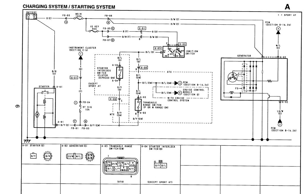 Protege_charging?resize=665%2C425 2006 mazda 6 headlight wiring diagram wiring diagram 2008 Mazda Miata Trim Packages at crackthecode.co
