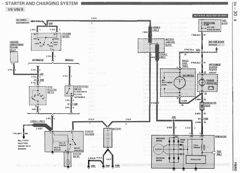 87 pontiac fiero 2 5 engine diagram