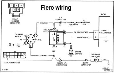 1985 fiero wiring diagram 84 88 pontiac fuse box circuit - wiring, Wiring diagram