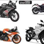 Fully Faired Sportsbikes Under Rs 2 Lakh Yamaha R15 Suzuki Gixxer Sf150 And More The Financial Express