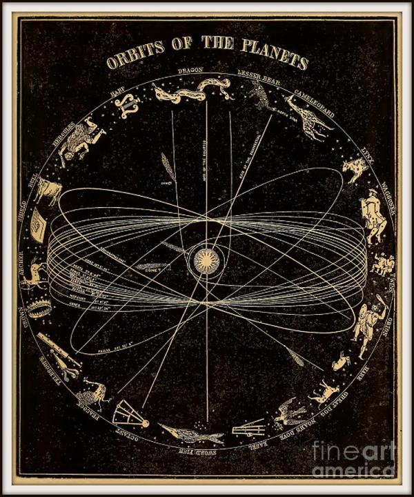 Orbits Of The Planets Circa 1855 Drawing by Asa Smith