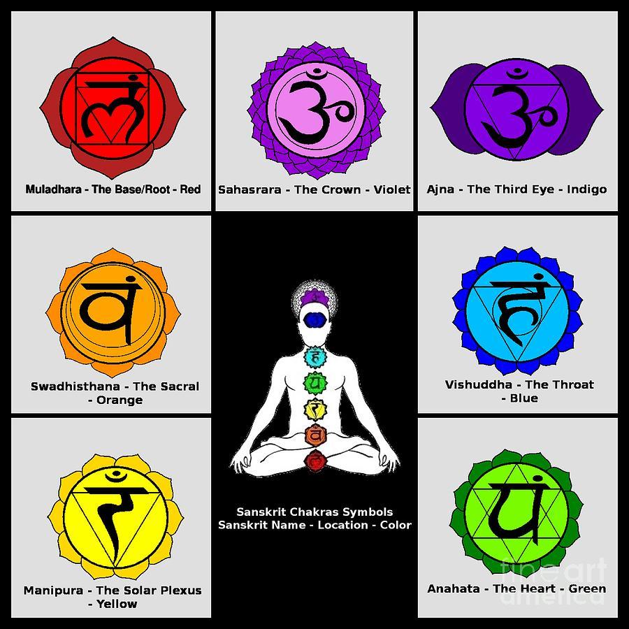 Sanskrit Symbols For Health