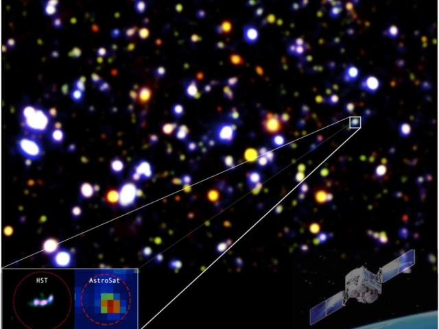 ISROs AstroSat detects galaxy that is one of the earliest sources of UV-light in space