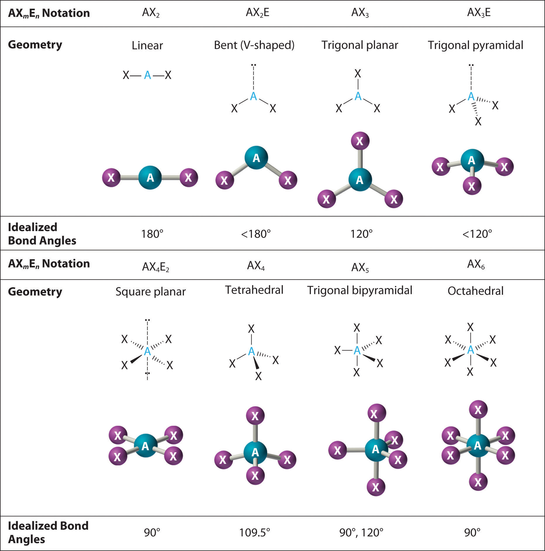 General Chemistry Principles Patterns And Applications