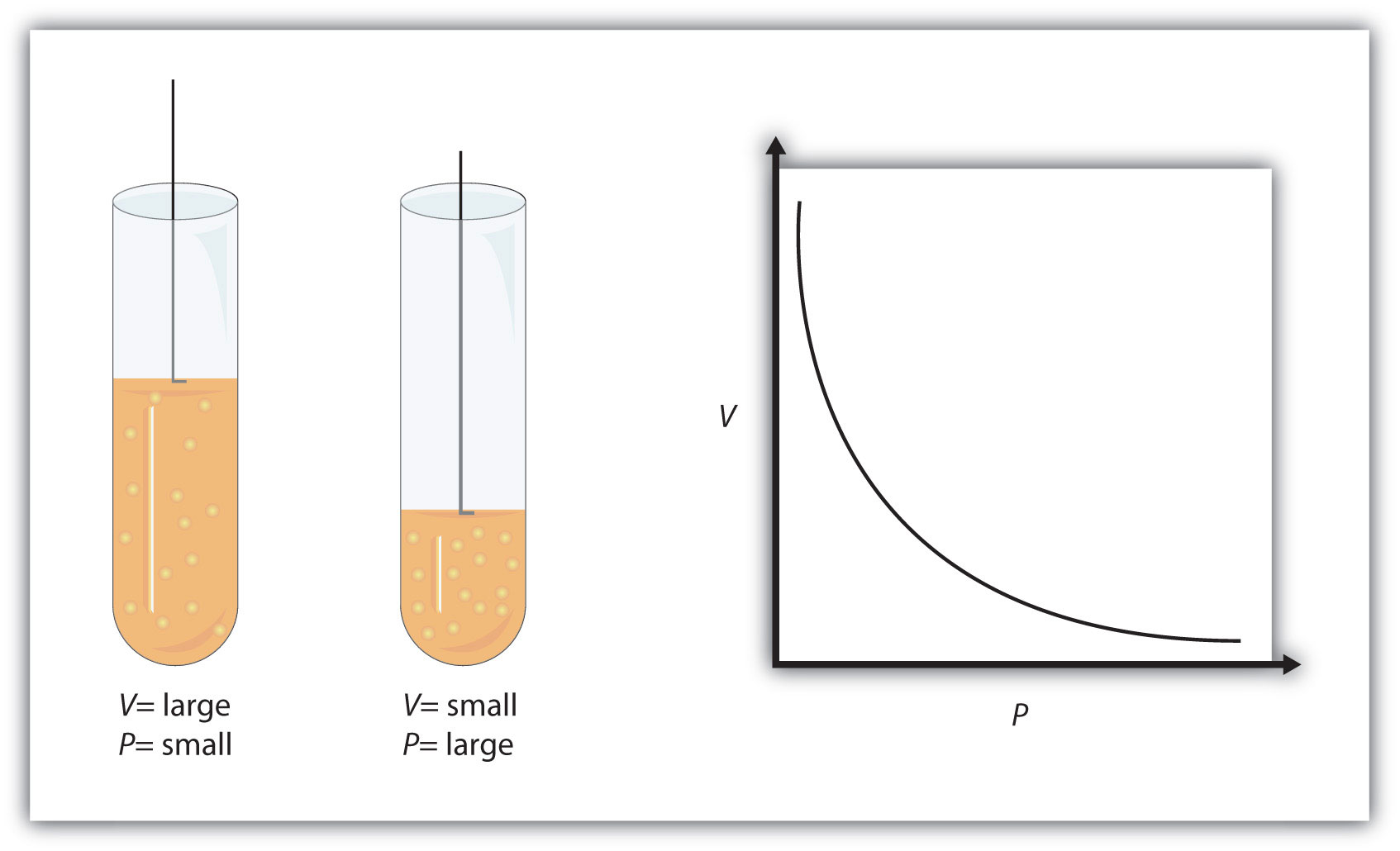 Introductory Chemistry V1 0