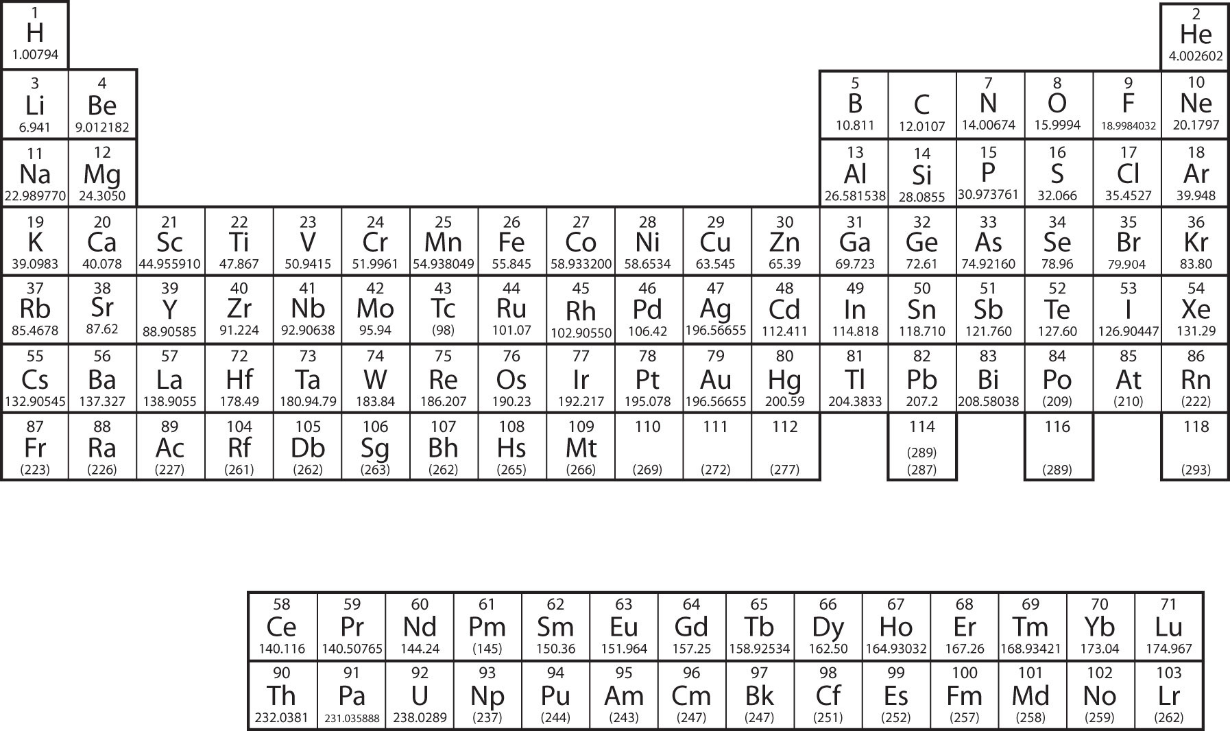 Introductory Chemistry 1 0