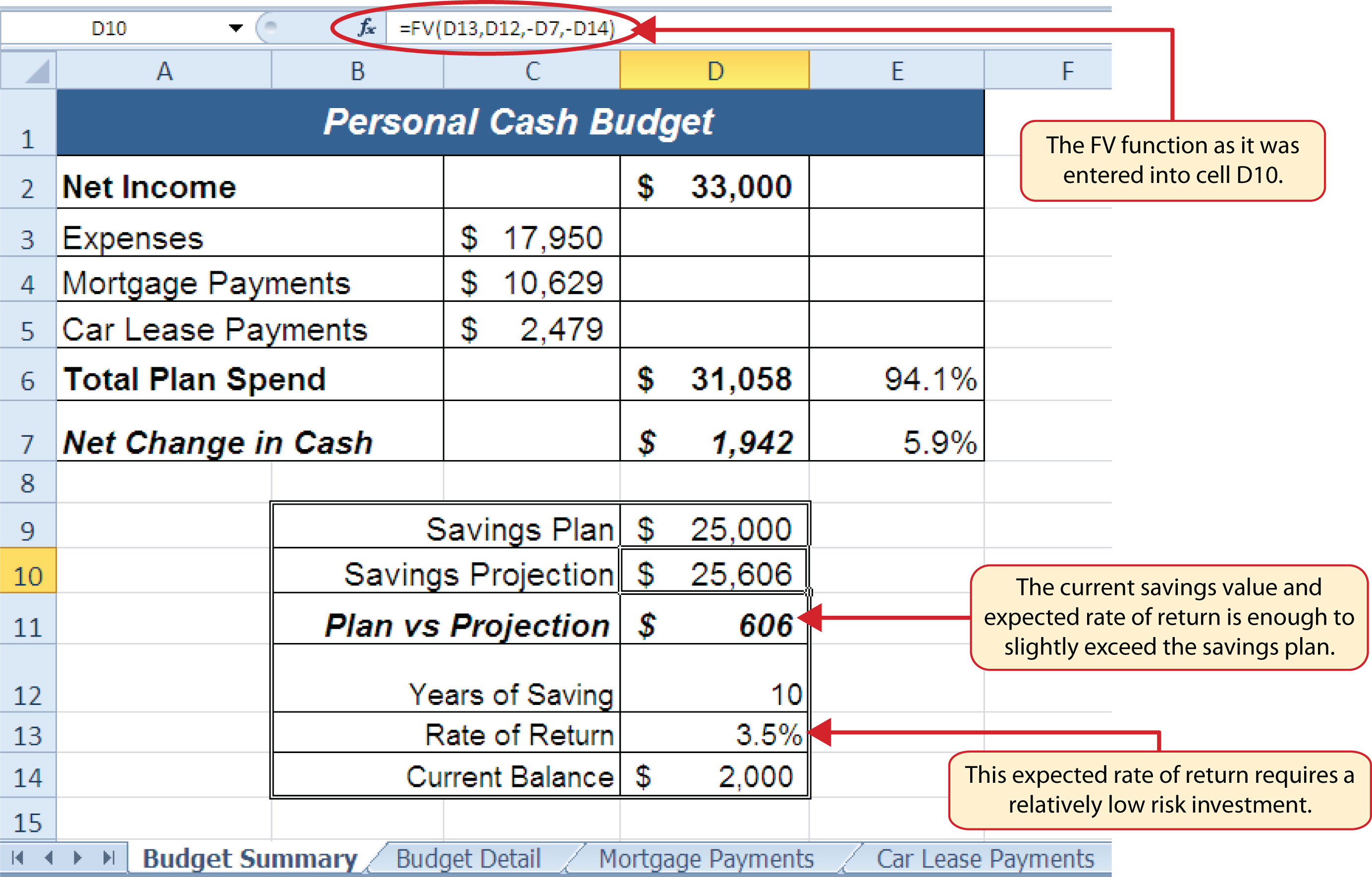 Annuityf Growth Annuity Excel