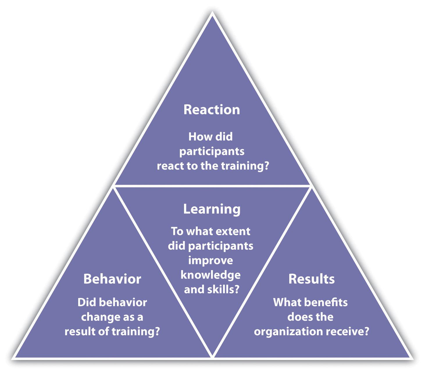 Human Resource Management V1 0