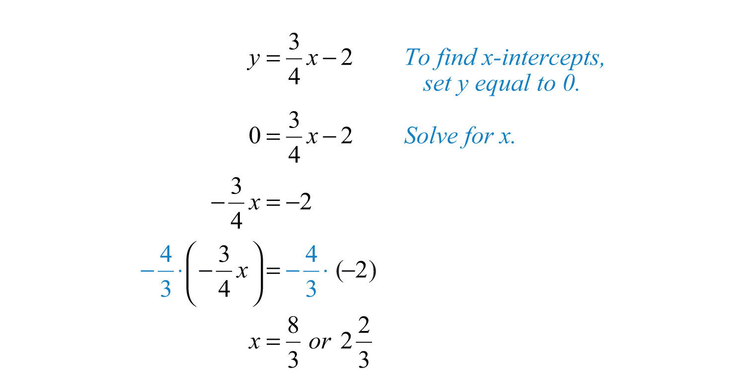 Finding X And Y Intercepts Worksheet Answers