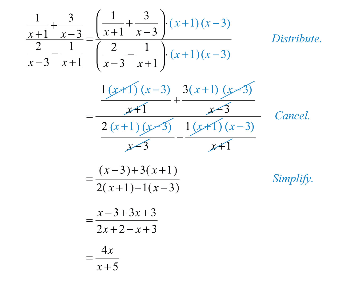 Solve A Polynomial Equation Getting Rid Of The Denominators