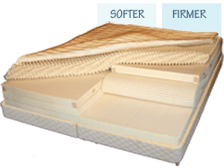 Side to Side Individual Latex Firmness