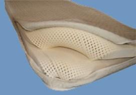 Inside the student mattress