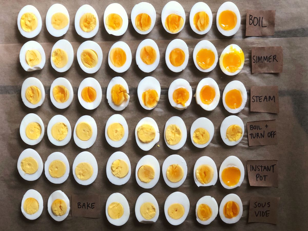 how to hard boil eggs perfectly 47