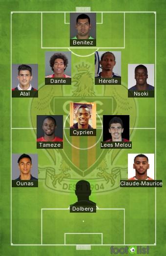 Ogc nice, fußballverein aus frankreich. OGC Nice - 2029-2020 - Best XI :: footalist