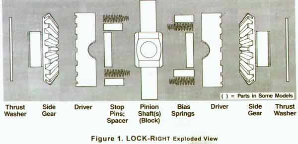 Exploded view of locker parts