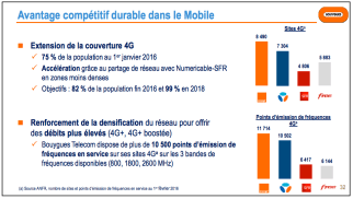 Bouygues-Telecom-4G-investisseurs