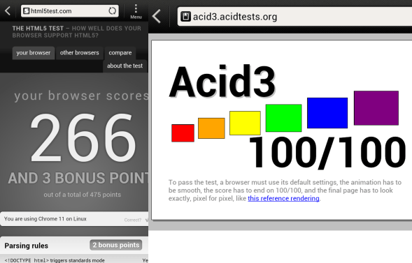 HTML5-Acid3-HTC-One-X