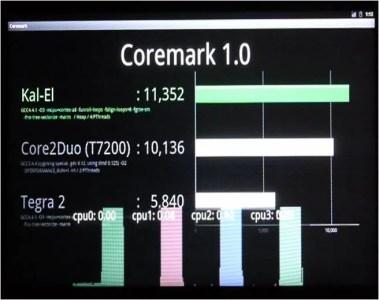 MWC-QC-Coremark-021511