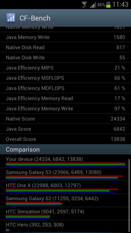Samsung-Galaxy-S-III-benchmark7