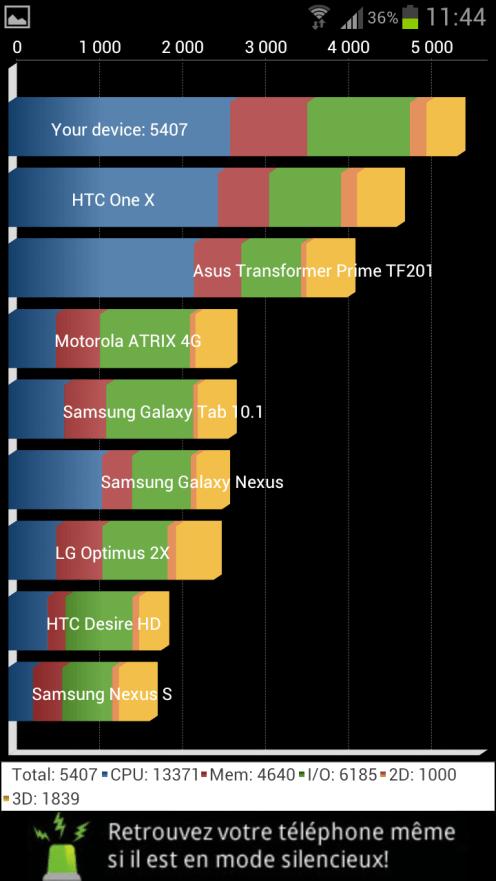 Samsung-Galaxy-S-III-benchmark8
