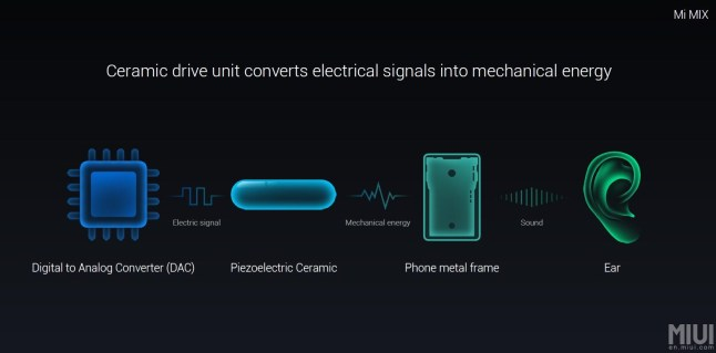 Xiaomi-MIX-gallerie-15