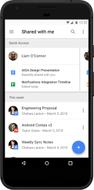 google drive people predictions mobile