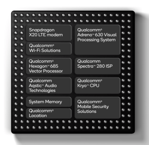 Qualcomm Snapdragon 850 specs (2)