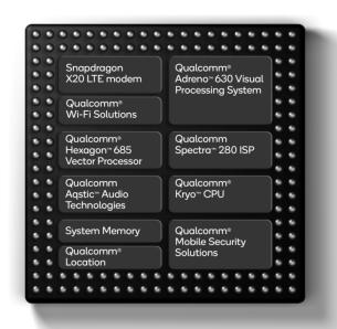 Qualcomm Snapdragon 850 specs (2)