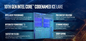 IntelCoreIceLake2