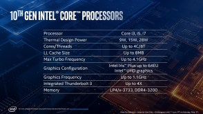 IntelCoreIceLake3
