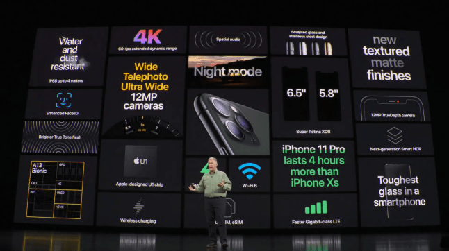 apple-keynote-2019-20-30-51