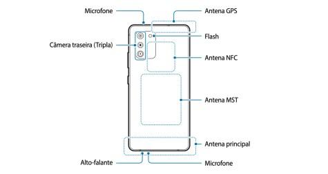 Samsung Galaxy S10 Lite schéma 2